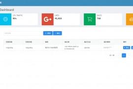 Thinkphp开发的微商分销代理新零售商城源码完整源码
